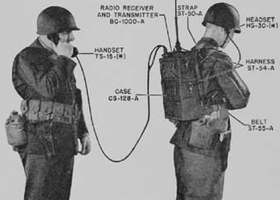 Walkie talkie. Image from World War II US Signals Corps' manual (Source: Wikimedia Commons)